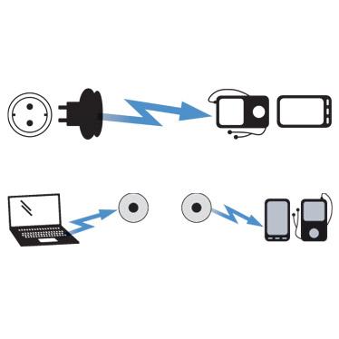 batterie d appoint ou chargeur usb universel lidl archive des offres promotionnelles