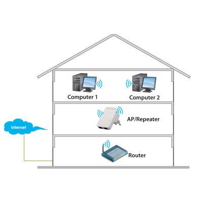 amplificateur wifi aldi belgique archive des offres