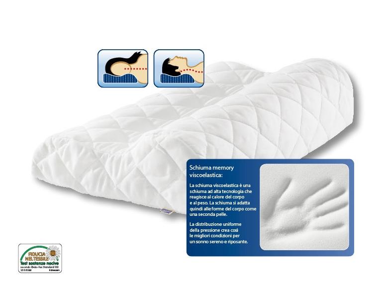 Cuscini Lidl.Cuscino Cervicale Articolo Disponibile Solo In Ticino E Nella