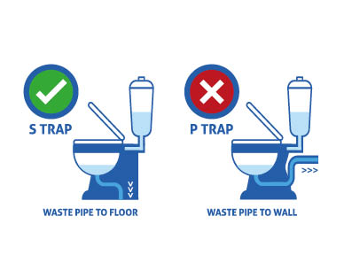 Toilet Suite And Installation Package Aldi Australia